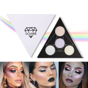 Holographic Triangle Highlighting Palette